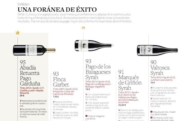 Pago de los Balagueses Syrah entre los mejores monovarietales de España. Sobremesa